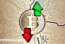 Zprávy - BTC: Víkendový propad, který zlikvidoval $100 milionů na Bitmexu - Novogratz: Bitcoin za 20 tisíc již v květnu...