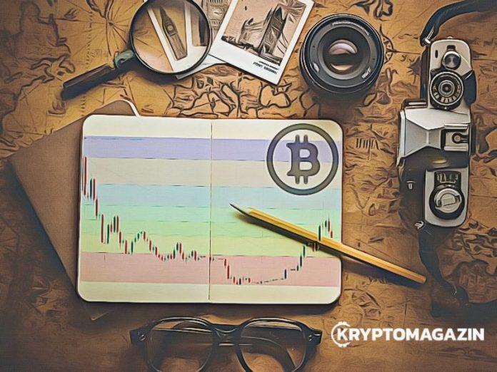 fibonacci retracement Bitcoin