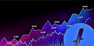 litecoin technicka analyza