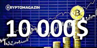bitcoin 10 000 $ coinmagazin cz