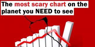 SROVNÁNÍ - Kryptoměny prý selhaly? Akciové trhy kolabují!